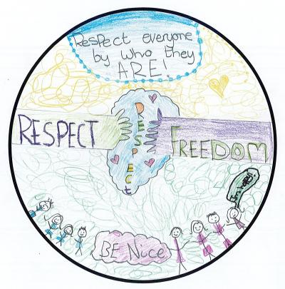 Christian Value of the Month : Respect
